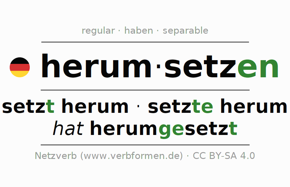 Entire conjugation of the German verb sich herumsetzen. All tenses are clearly represented in a table.