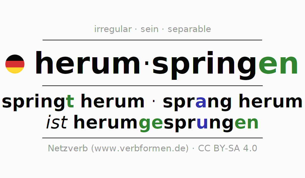 Conjugation of German verb herumspringen