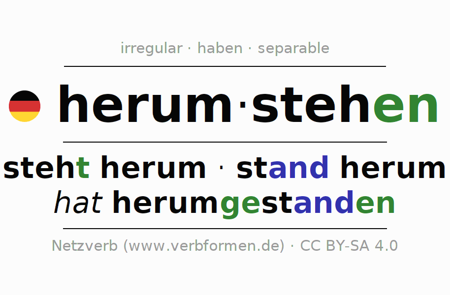 Conjugation of German verb herumstehen (hat)