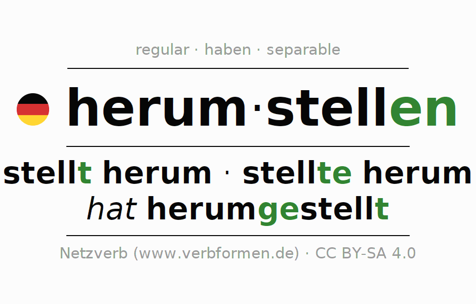 Entire conjugation of the German verb herumstellen. All tenses and modes are clearly represented in a table.