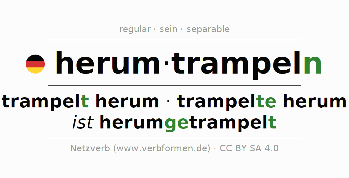 Entire conjugation of the German verb herumtrampeln (hat). All tenses are clearly represented in a table.
