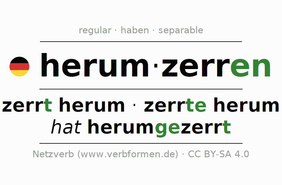 Entire conjugation of the German verb herumzerren. All tenses are clearly represented in a table.