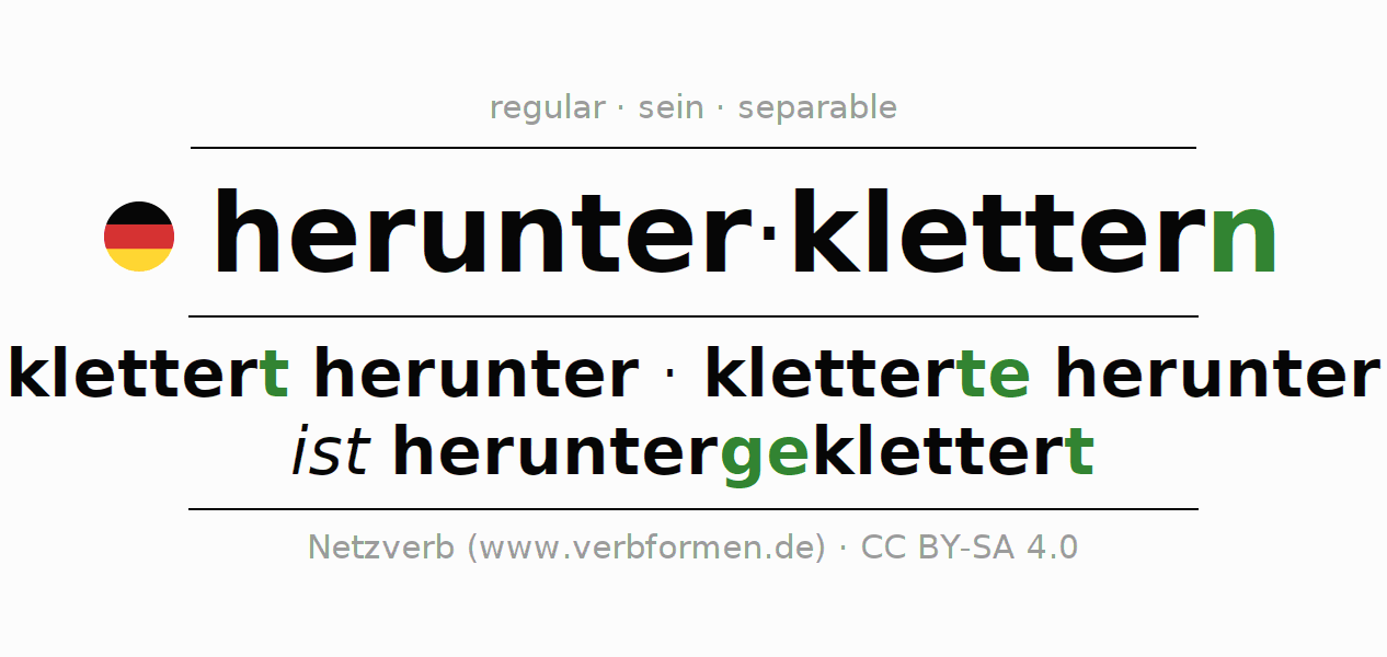 Conjugation of German verb herunterklettern