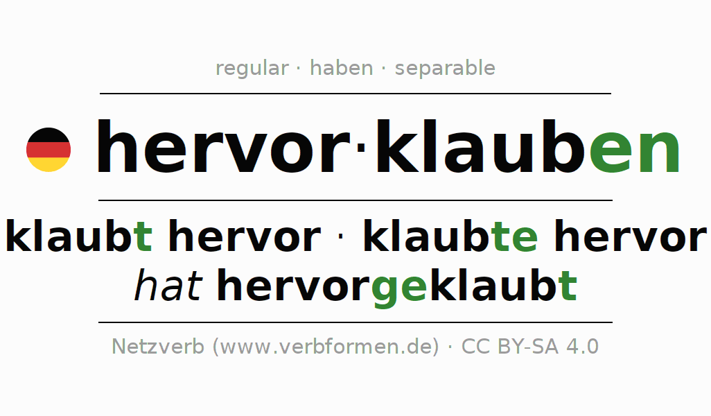 Entire conjugation of the German verb hervorklauben. All tenses are clearly represented in a table.