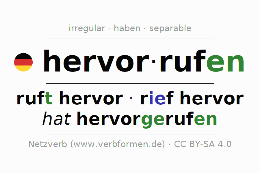 Entire conjugation of the German verb hervorrufen. All tenses and modes are clearly represented in a table.