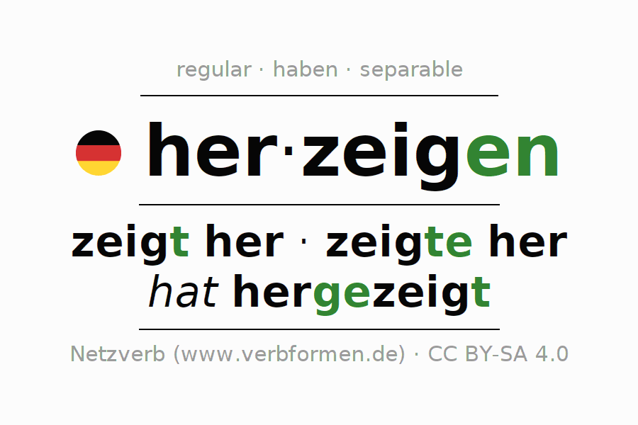 Entire conjugation of the German verb herzeigen. All tenses and modes are clearly represented in a table.