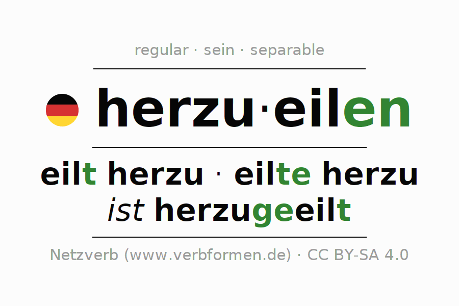 Entire conjugation of the German verb herzueilen. All tenses and modes are clearly represented in a table.
