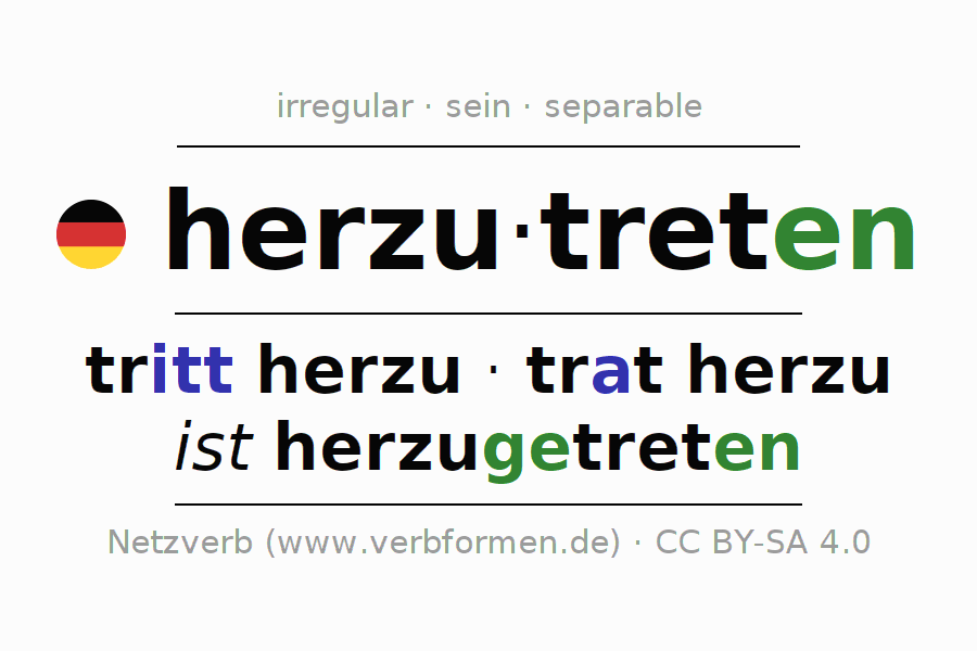 Entire conjugation of the German verb herzutreten. All tenses are clearly represented in a table.