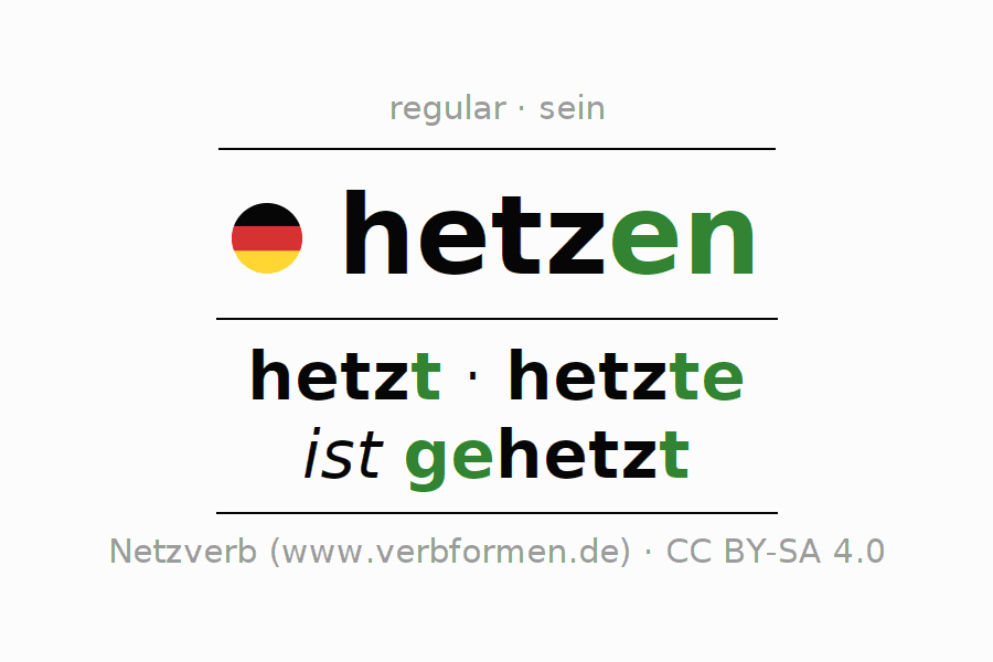 Entire conjugation of the German verb hetzen (hat). All tenses are clearly represented in a table.