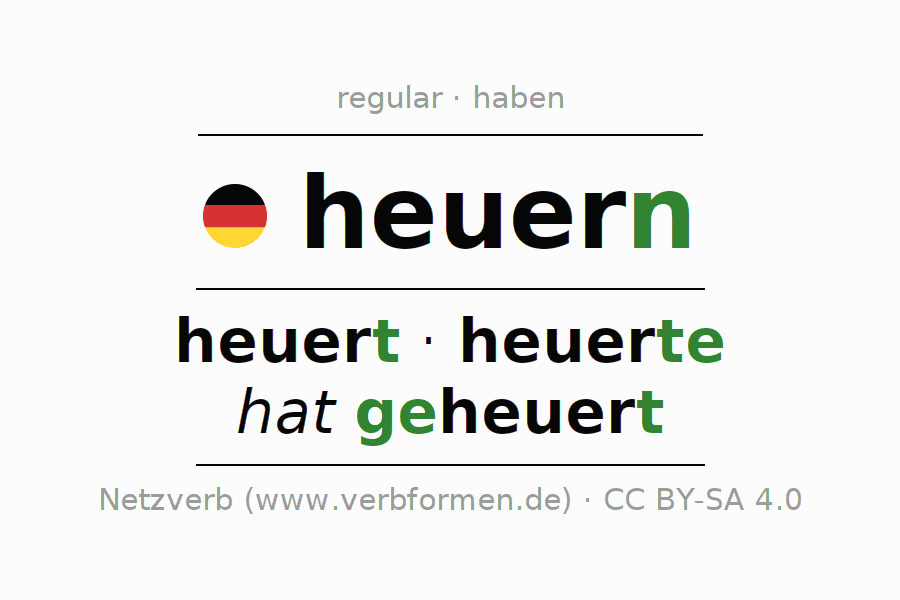 Conjugation of German verb heuern