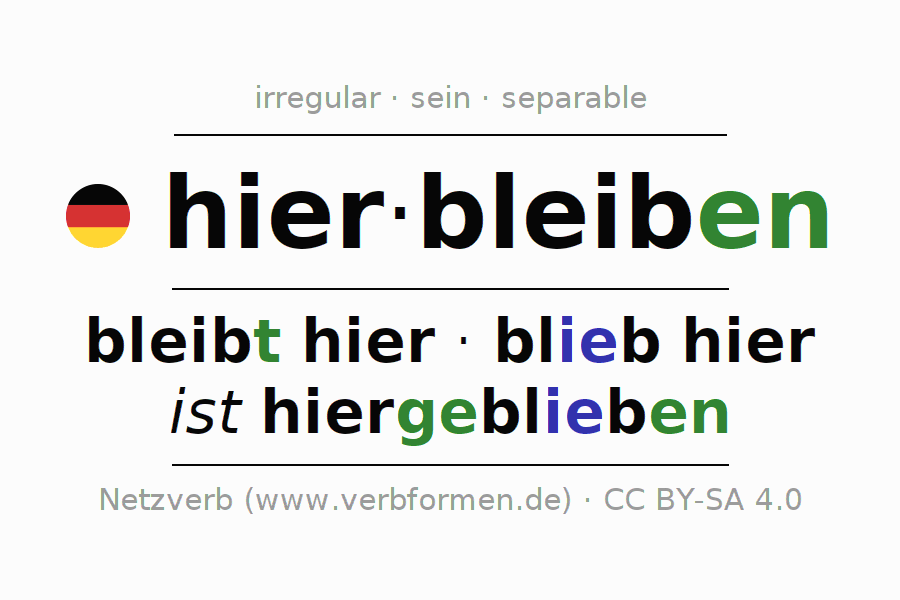 Conjugation of verb hierbleiben