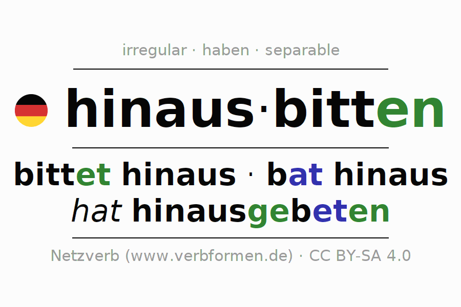 Entire conjugation of the German verb hinausbitten. All tenses are clearly represented in a table.