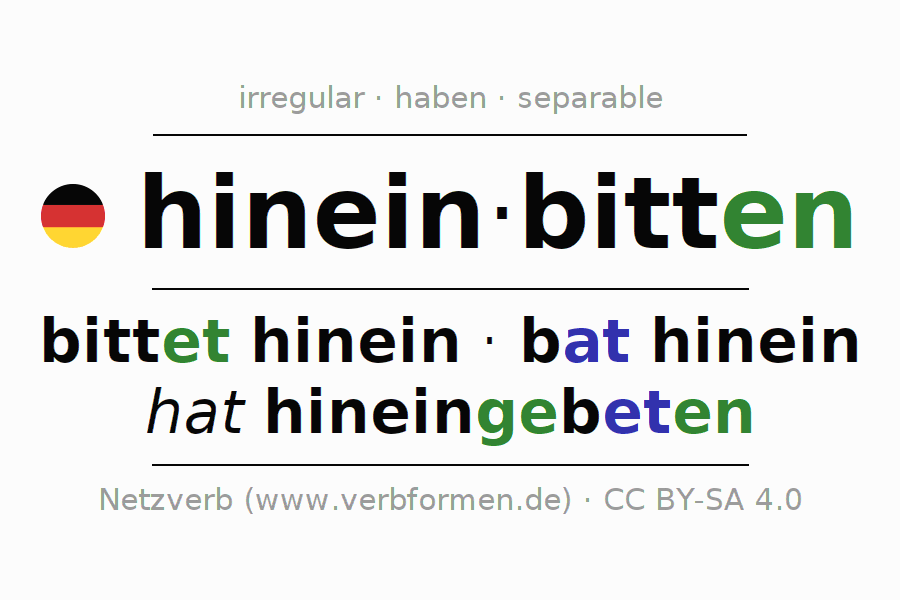 Entire conjugation of the German verb hineinbitten. All tenses are clearly represented in a table.