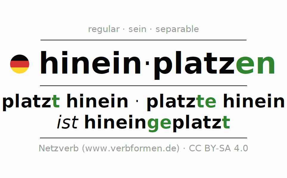 Entire conjugation of the German verb hineinplatzen. All tenses are clearly represented in a table.