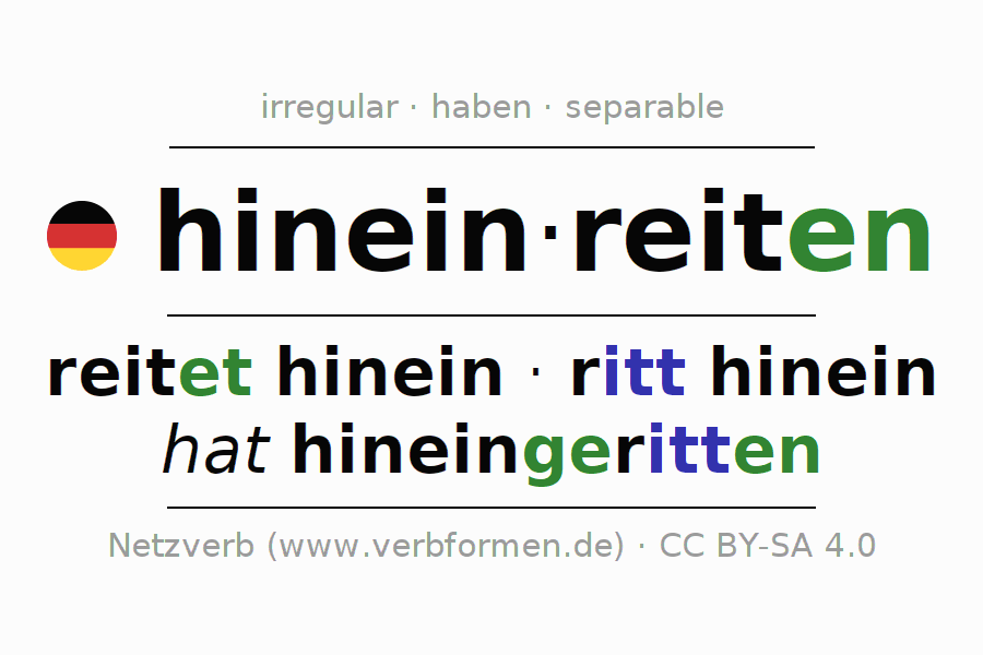 Entire conjugation of the German verb hineinreiten (hat). All tenses and modes are clearly represented in a table.