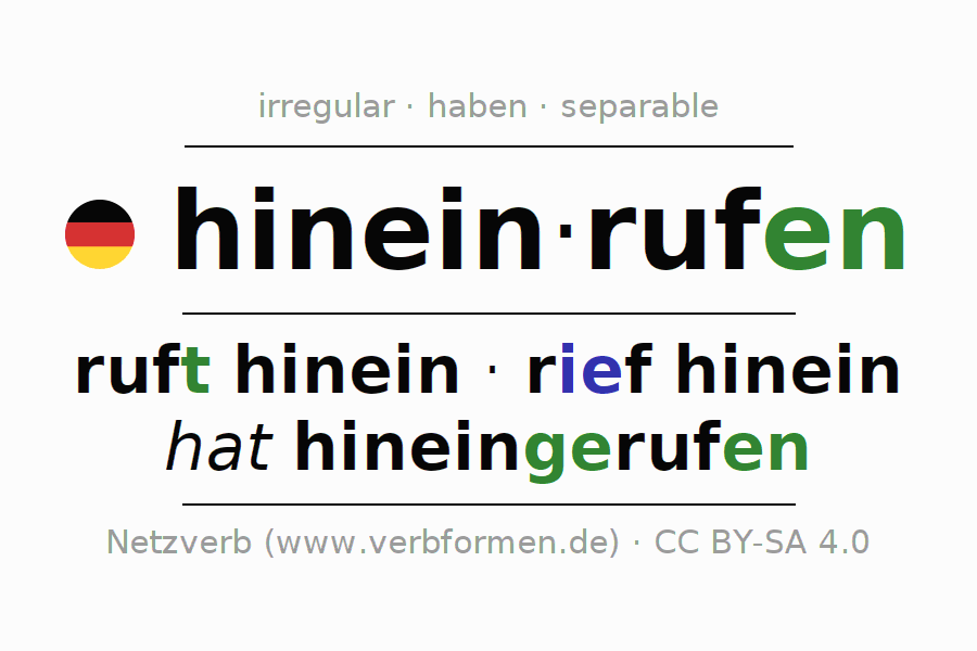 Entire conjugation of the German verb hineinrufen. All tenses and modes are clearly represented in a table.