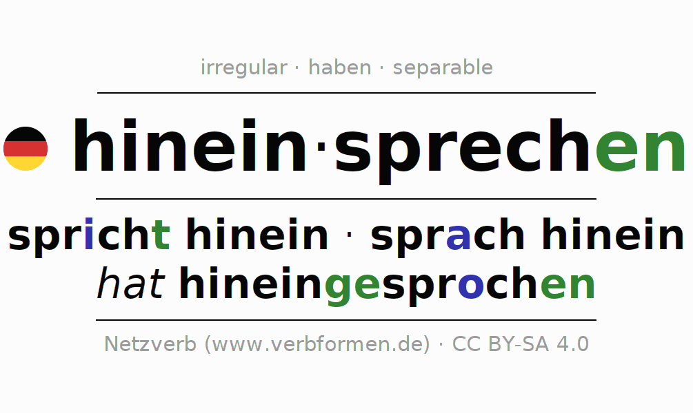 Conjugation of German verb hineinsprechen