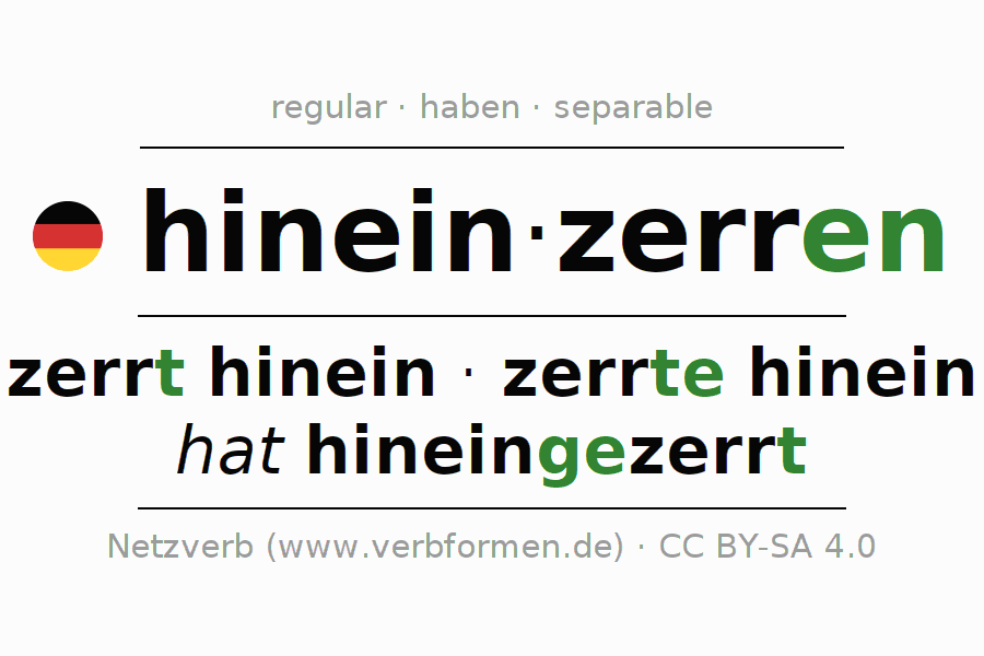 Conjugation of German verb hineinzerren