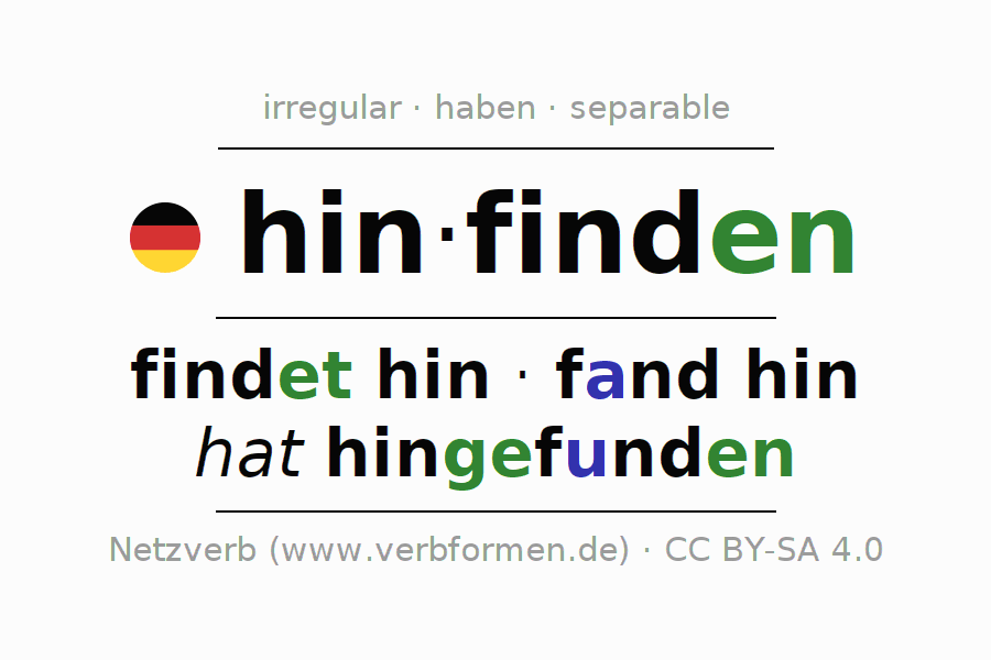 Entire conjugation of the German verb hinfinden. All tenses are clearly represented in a table.