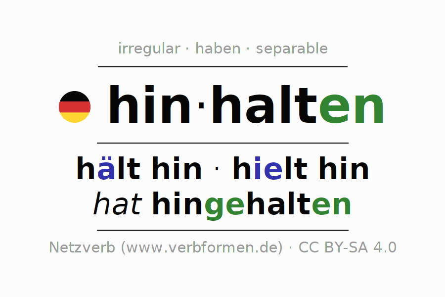 Conjugation of German verb hinhalten