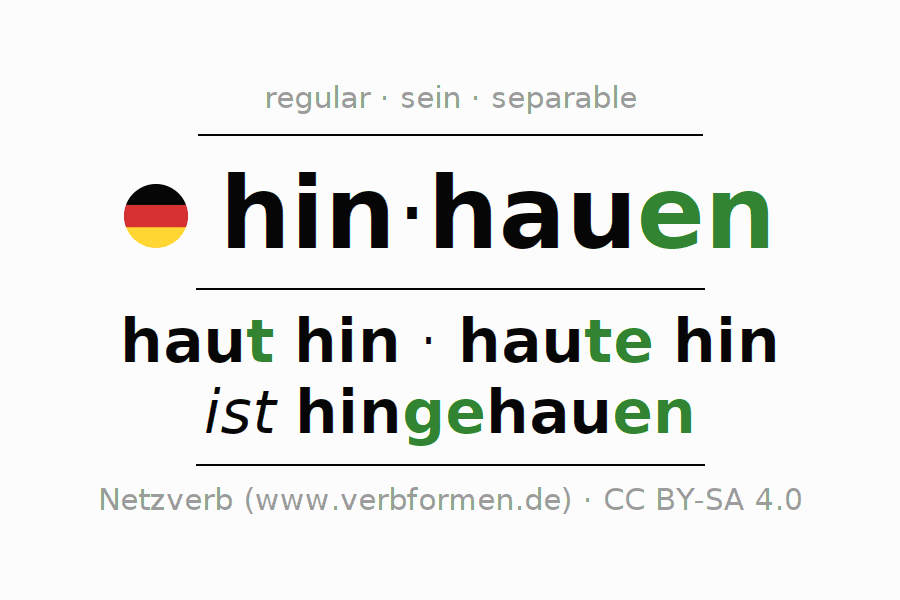 Entire conjugation of the German verb hinhauen (hat). All tenses and modes are clearly represented in a table.