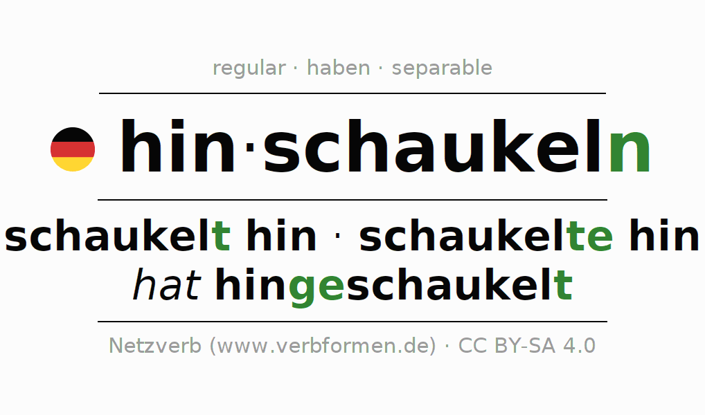 Conjugation of German verb hinschaukeln