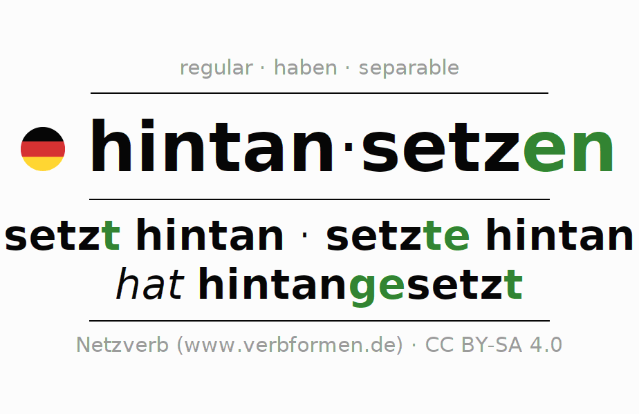 Entire conjugation of the German verb hintansetzen. All tenses and modes are clearly represented in a table.