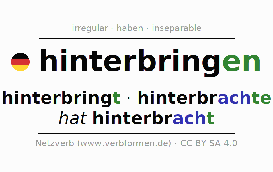 Conjugation of German verb hinterbringen