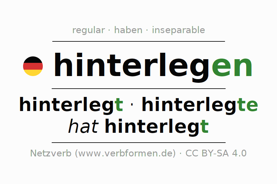 Conjugation of German verb hinterlegen