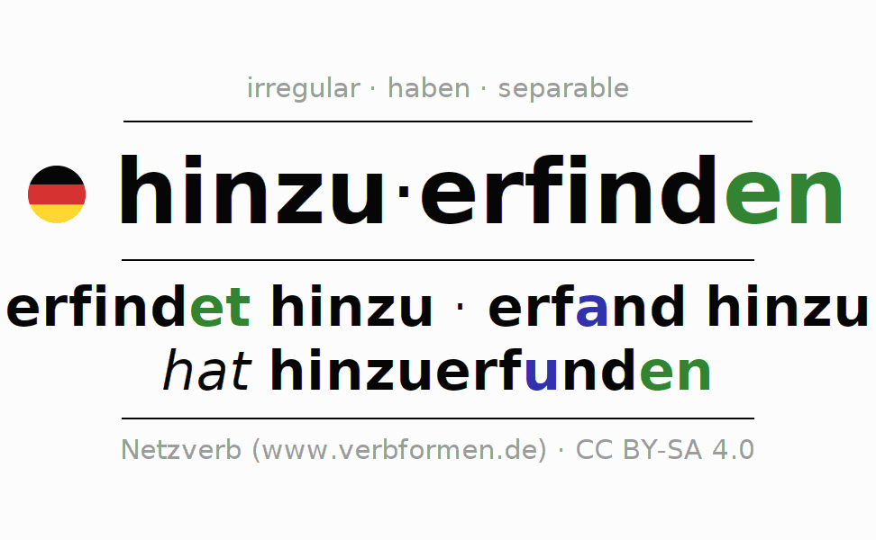 Entire conjugation of the German verb hinzuerfinden. All tenses and modes are clearly represented in a table.