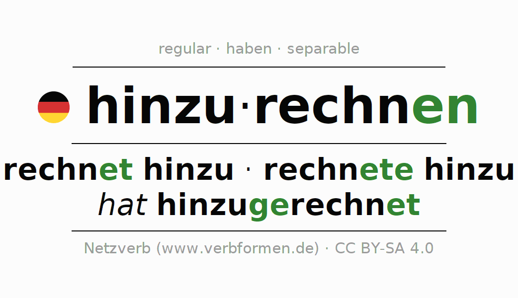 Entire conjugation of the German verb hinzurechnen. All tenses are clearly represented in a table.