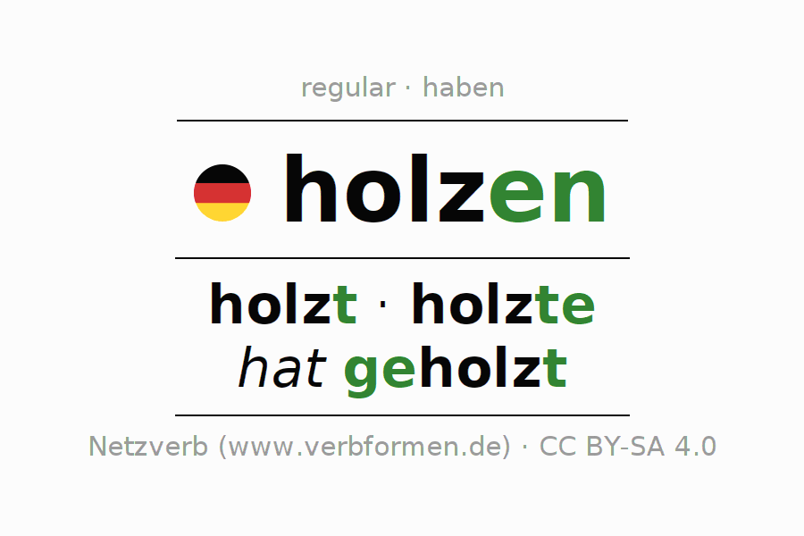 Entire conjugation of the German verb holzen (hat). All tenses are clearly represented in a table.