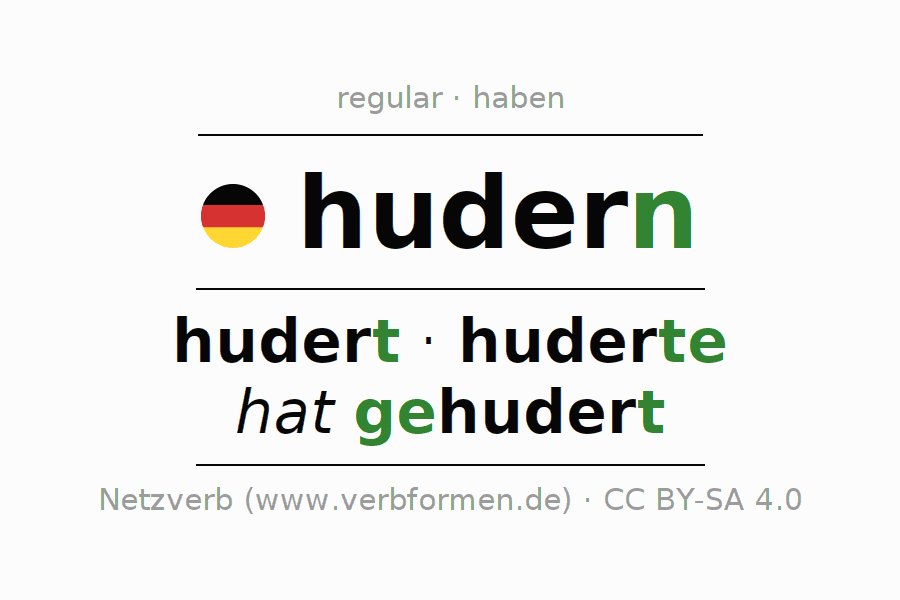 Entire conjugation of the German verb hudern. All tenses and modes are clearly represented in a table.