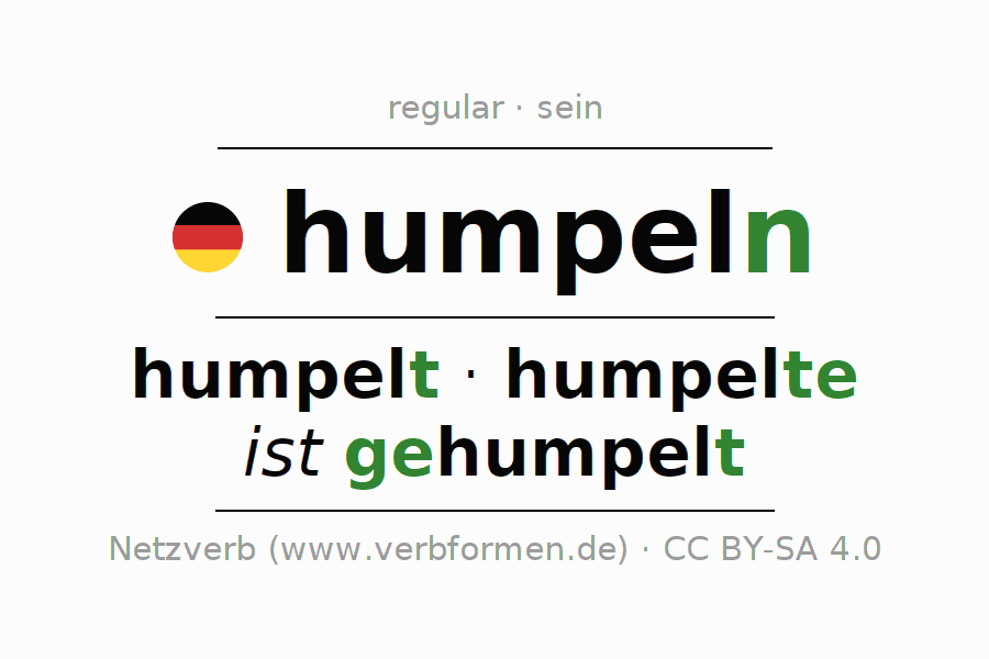 Entire conjugation of the German verb humpeln (hat). All tenses and modes are clearly represented in a table.