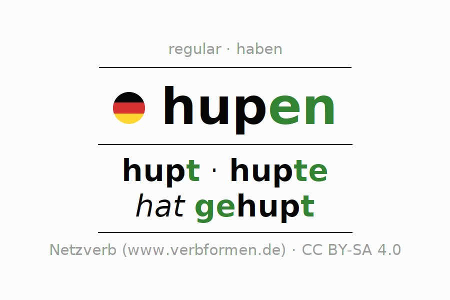 Entire conjugation of the German verb hupen. All tenses are clearly represented in a table.