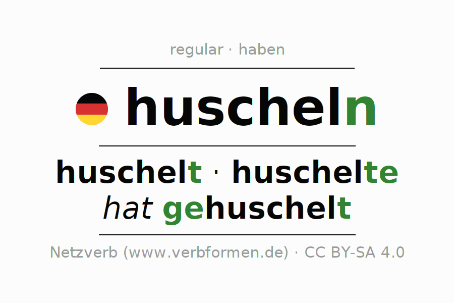 Entire conjugation of the German verb huscheln. All tenses are clearly represented in a table.