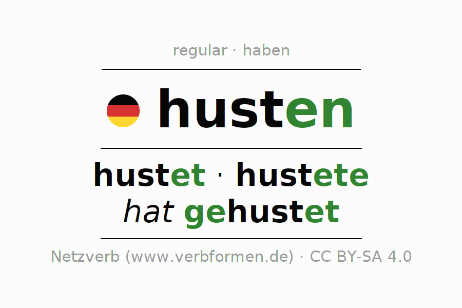 Entire conjugation of the German verb husten. All tenses and modes are clearly represented in a table.