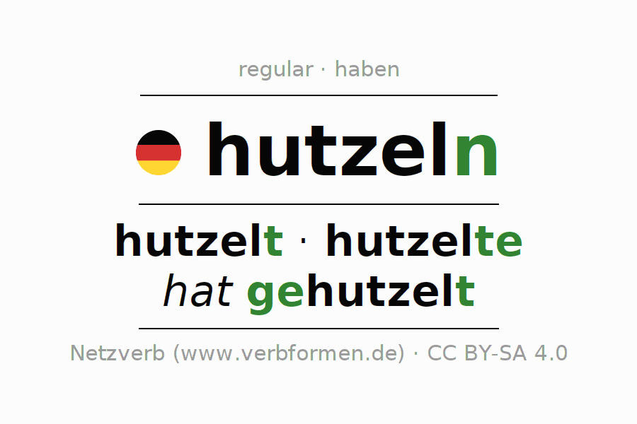 Entire conjugation of the German verb hutzeln (hat). All tenses and modes are clearly represented in a table.