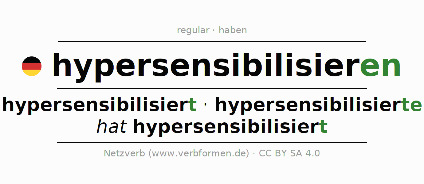 Entire conjugation of the German verb hypersensibilisieren. All tenses and modes are clearly represented in a table.