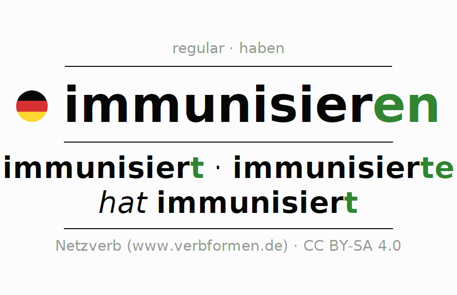 Conjugation of German verb immunisieren