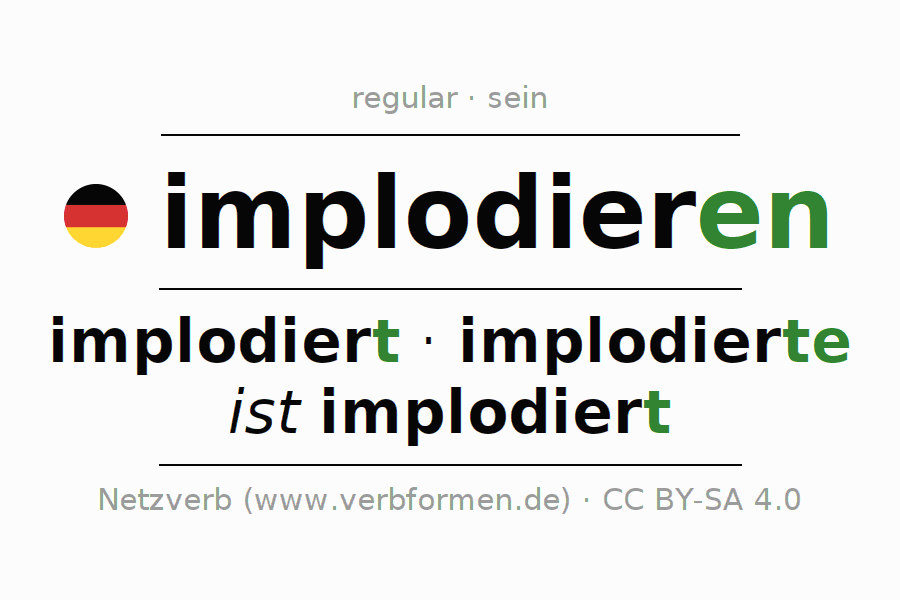 Conjugation of German verb implodieren