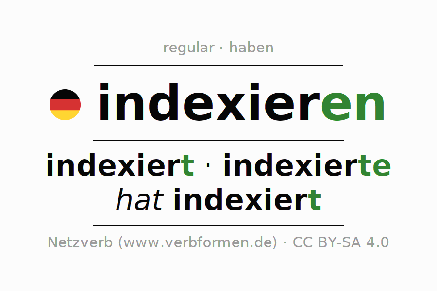Entire conjugation of the German verb indexieren. All tenses are clearly represented in a table.