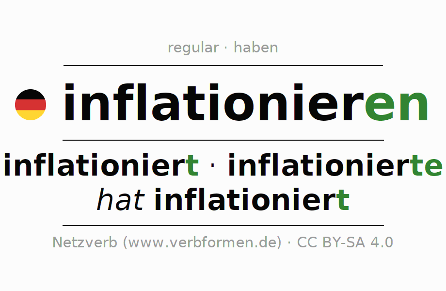 Entire conjugation of the German verb inflationieren. All tenses and modes are clearly represented in a table.