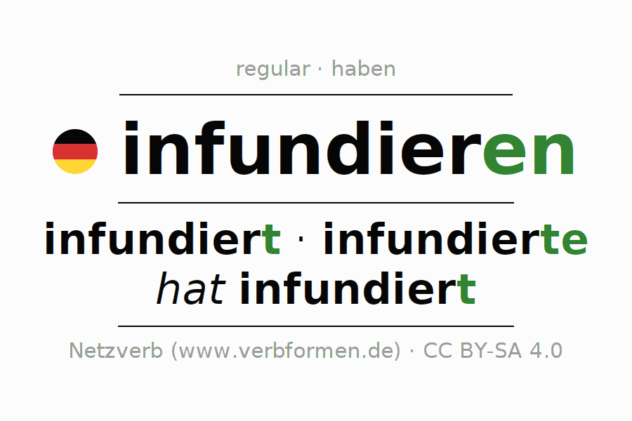 Entire conjugation of the German verb infundieren. All tenses are clearly represented in a table.