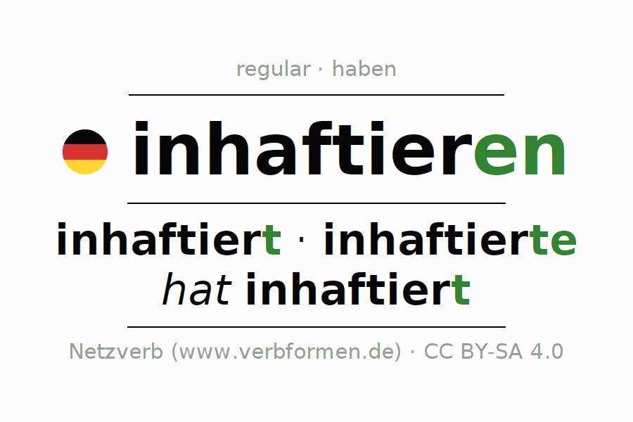 Entire conjugation of the German verb inhaftieren. All tenses and modes are clearly represented in a table.