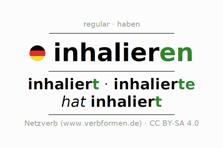 Entire conjugation of the German verb inhalieren. All tenses and modes are clearly represented in a table.