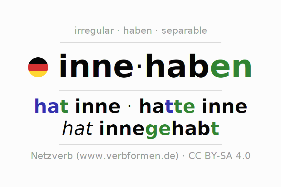 Conjugation of German verb innehaben
