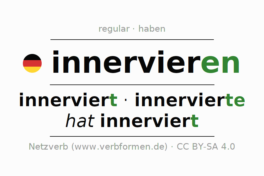 Entire conjugation of the German verb innervieren. All tenses and modes are clearly represented in a table.