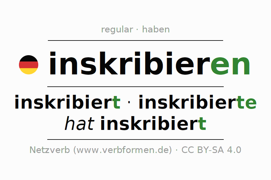 Entire conjugation of the German verb inskribieren. All tenses are clearly represented in a table.