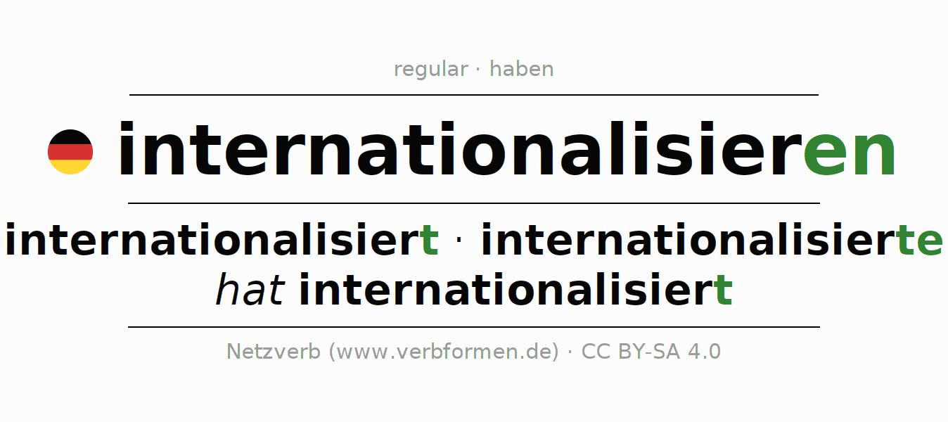 Conjugation of German verb internationalisieren